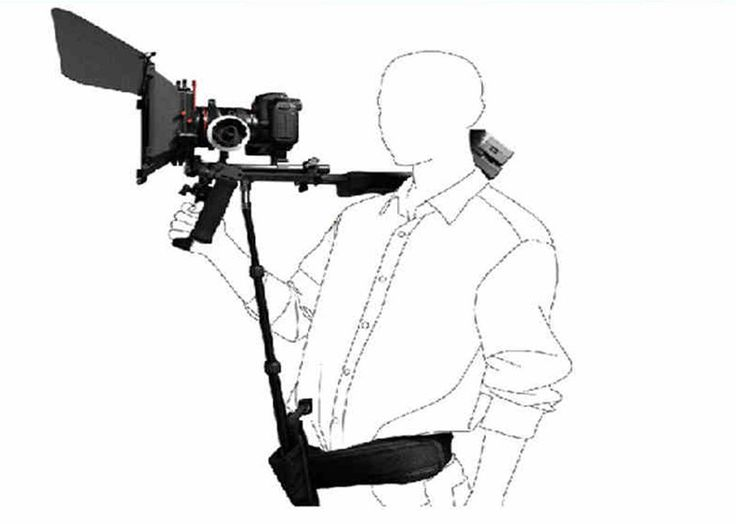 Cheap braces jeans, Buy Quality brace leather directly from China braces floss Suppliers: Dsrl Rig suport Rod / Video Stabilizer Shoulder pad waist brace for 5d ii & Video Camcorder support bracketI