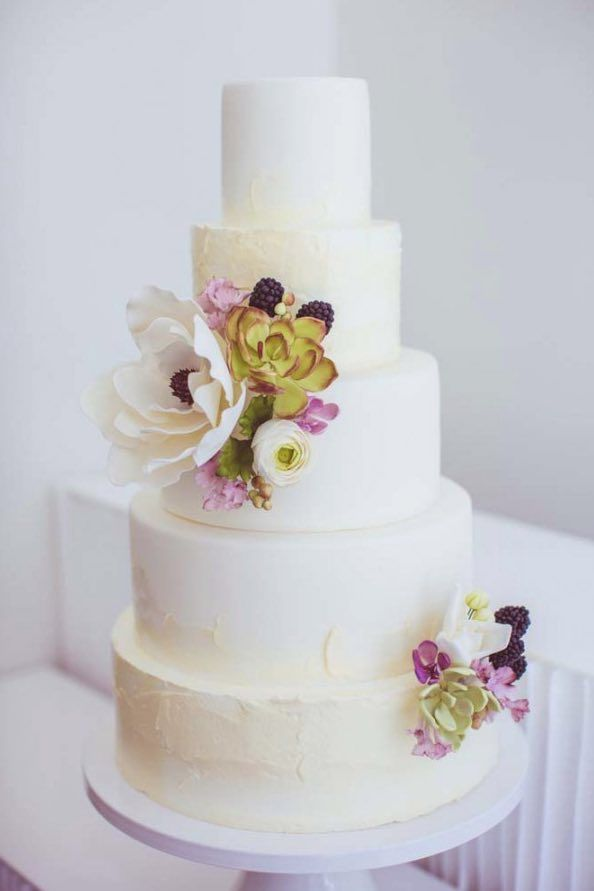 like the slight color variation and imperfect icing strokes, would want different/less flowers