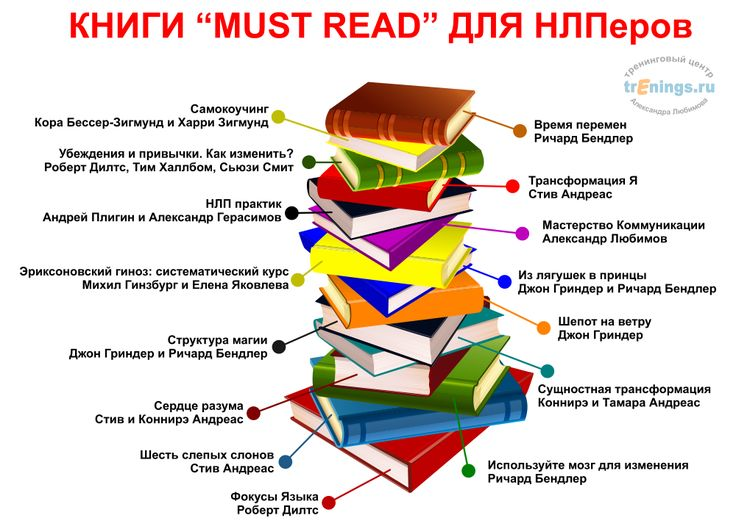 Схема:: Рекомендованные книги по НЛП