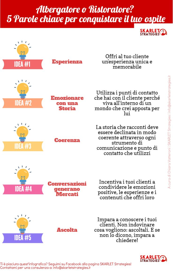 Infografica SKARLET Strategies 5 parole chiave per conquistare i tuoi ospiti. hotel marketing ristorante brand immagine comunicazione chiara vatteroni