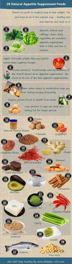 natural foods that suppress hunger!