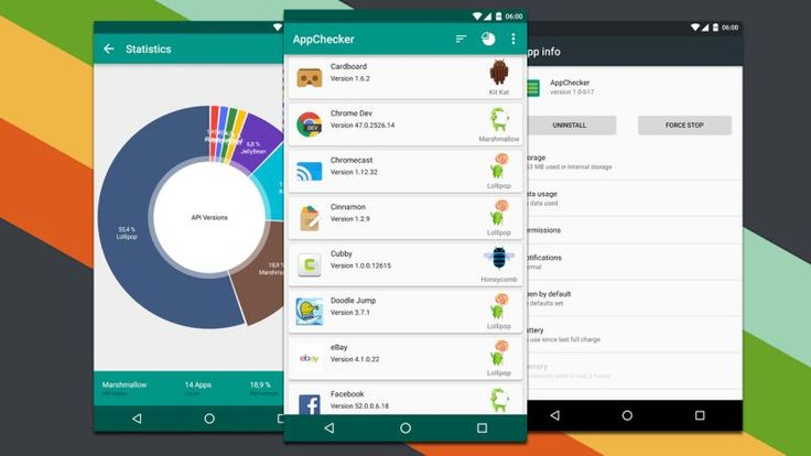 Android: When you get an Android update on your phone, your apps may not already be ready for the new version. AppChecker helps you find out which version of Android your apps are targeting.