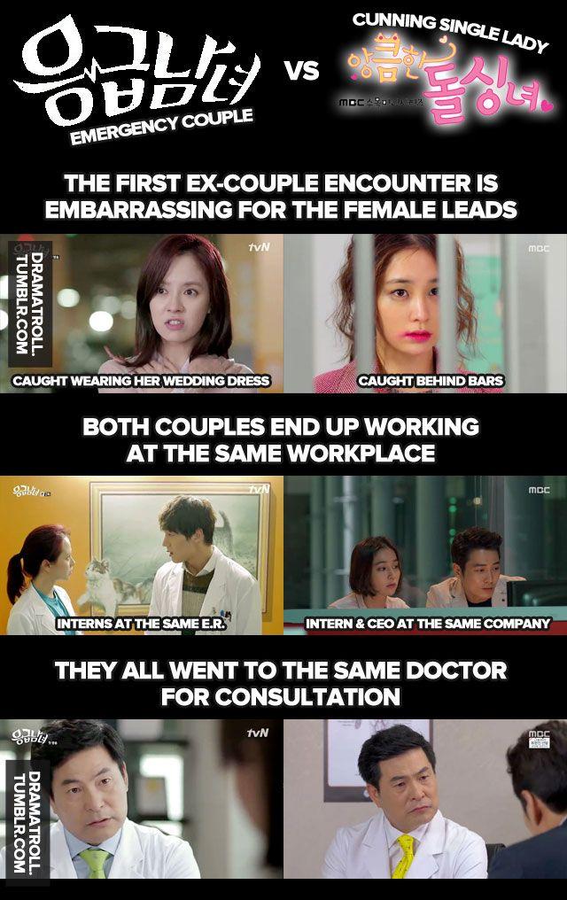 emergency man and woman song ji hyo dating