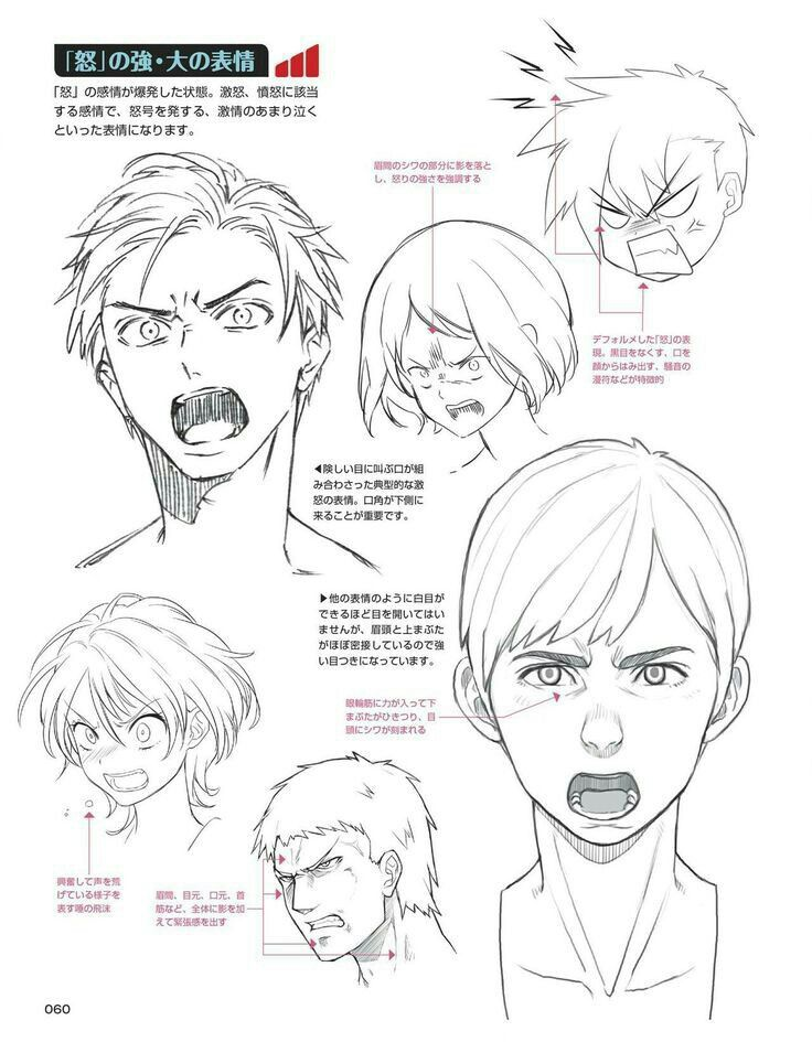 How to draw angry facial expressions