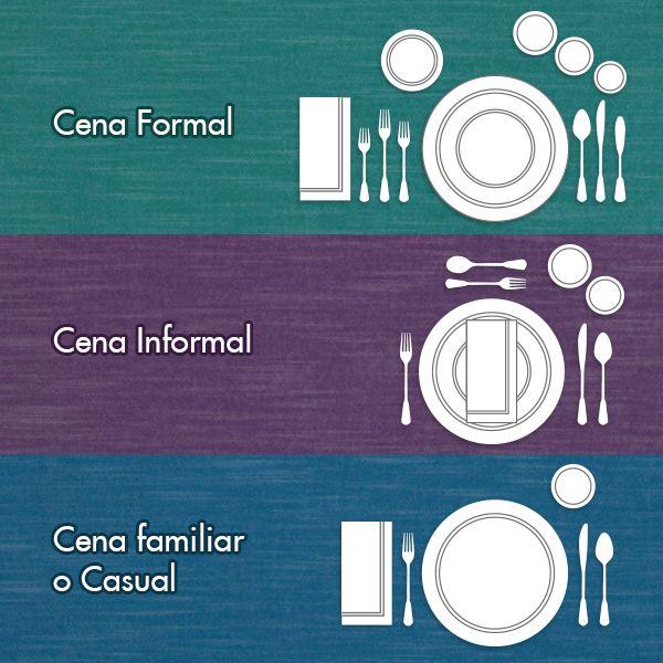 Recibamos a nuestra familia con una mesa bien puesta. Sigue nuestros consejos según cada ocasión.
