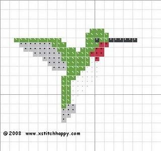 cross stitched hummingbird