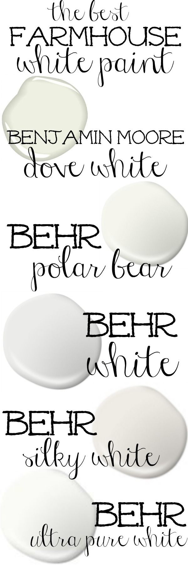 The best white paint colors for a farmhouse exterior. Great for farmhouse & cottage style homes!