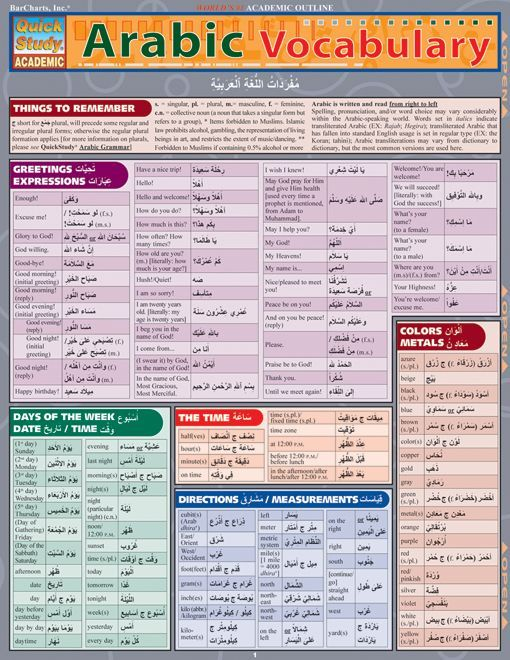 A useful, comprehensive source of information for students, travelers and those conducting business overseas, this 6-page guide showcases common Arabic vocabulary words/phrases and their English translations. Subjects covered include: Greetings/Expressions, Days of the Week/Date/Time, The Year &