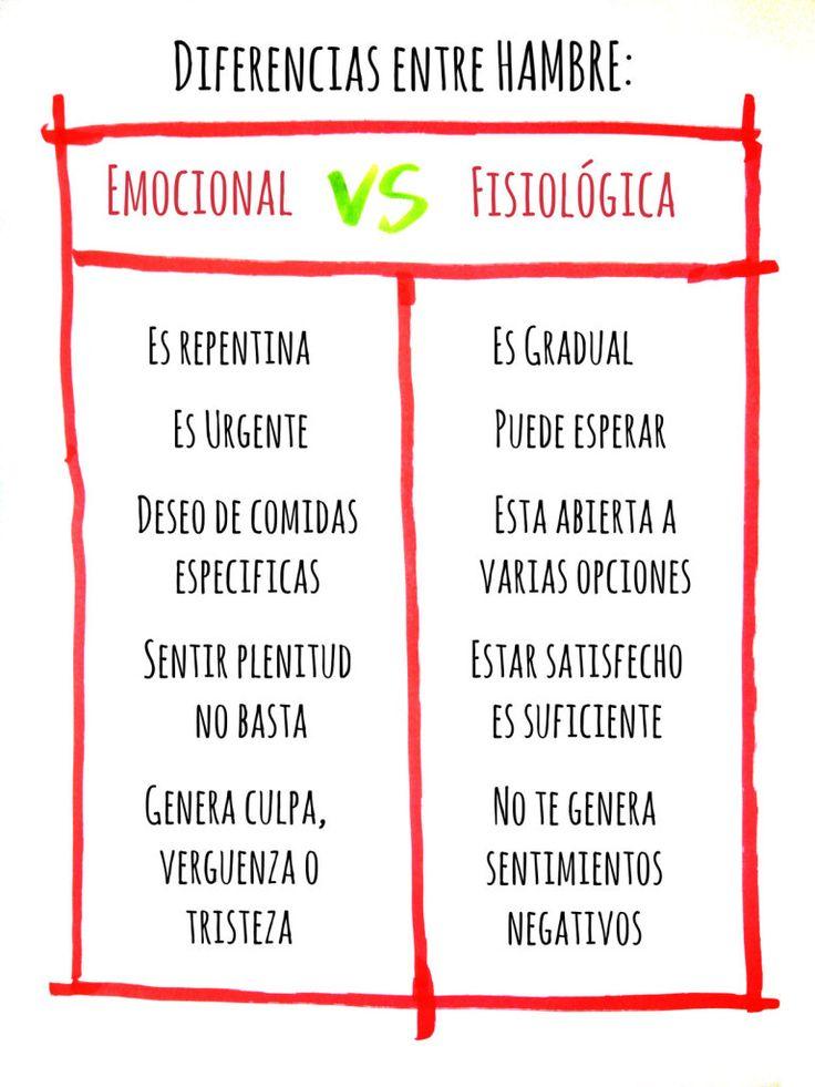 Cómo controlar comer de manera emocional