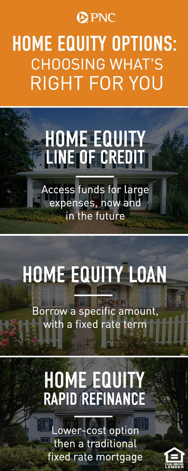 Looking to pay for a home improvement project or another major expense? Learn more about your options and how you could be using Home Equity Loans or Lines of Credit to leverage the value of your home. Click through to see how PNC can help.