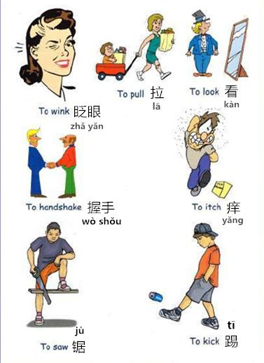 ChineseFor.Us: The Best Way to Learn Mandarin Chinese Online