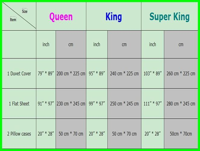 Super King Size Bed Sheet Dimensions King Size Bed