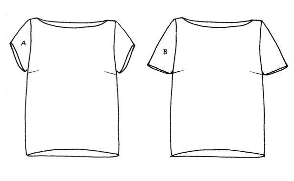 sy din egen tröja, sytips, syinspiration, sy kortärmat