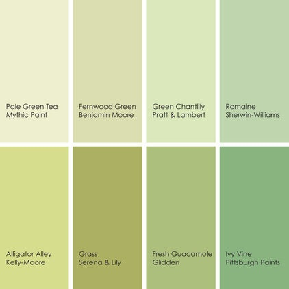 Green Paint Picks For Kitchens Clockwise From Top Left 1 Pale