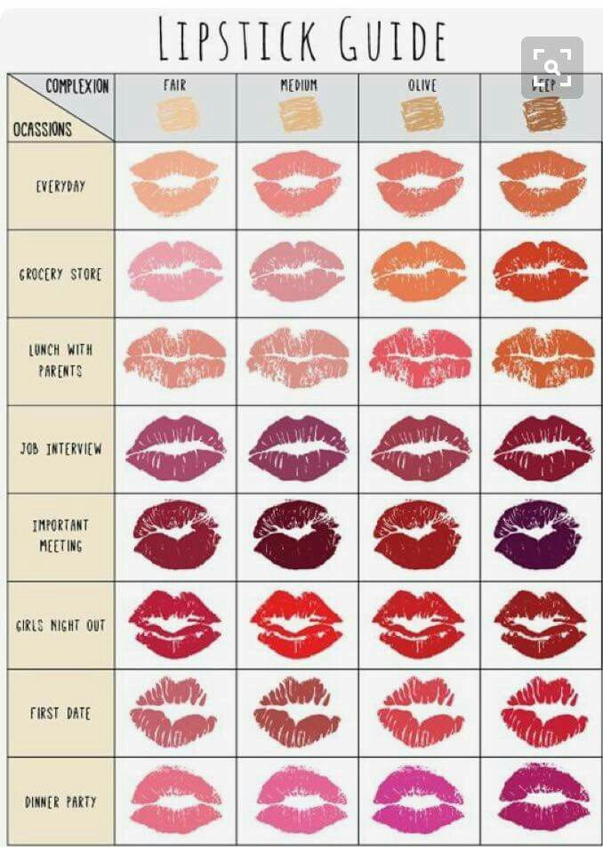 Very useful lipstick guide
