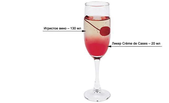 6 коктейлей с игристым вином