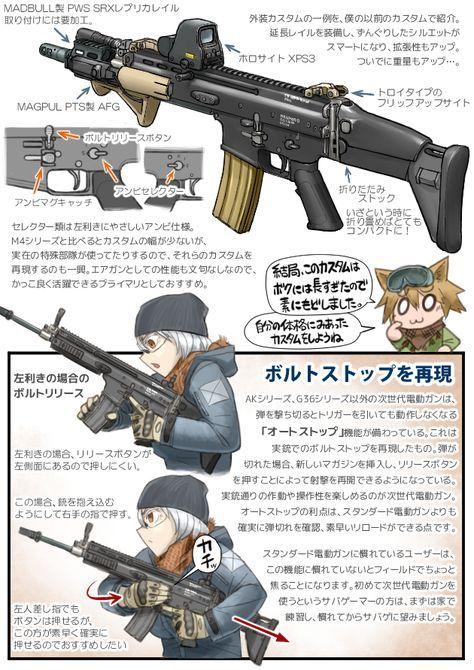 エアガンレビュー イラストれーてっど: 東京マルイ 電動ガン SCAR-L 2