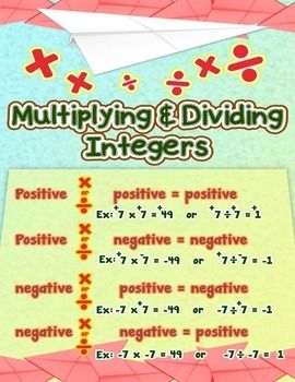 Multiplying/Dividing Integer Rules Poster with Cards for Students #Math Journals  https://www.teacherspayteachers.com/Product/MultiplyingDividing-Integer-Rules-Poster-with-Cards-for-Students-Math-Journals-1744909