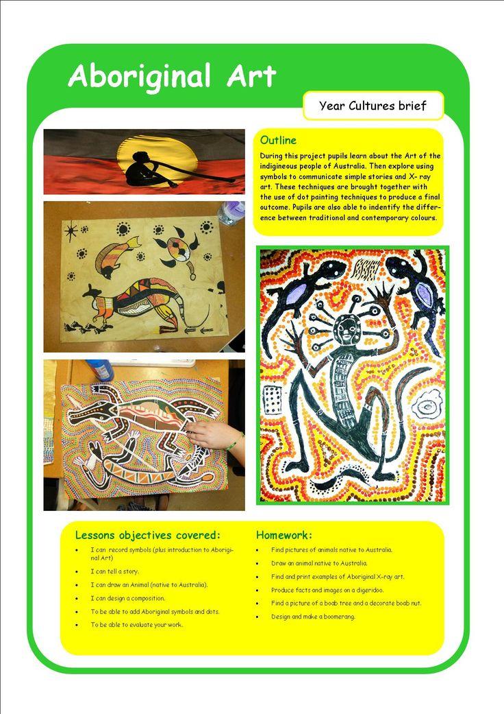 Year 8 aboriginal art project/