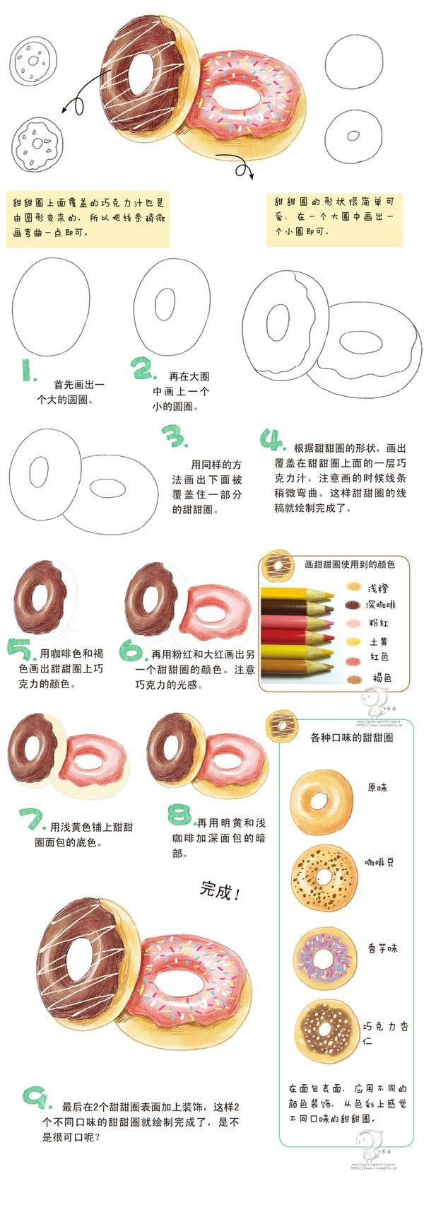 Donut color pencil tutorial. Crayon food illustration. Step by step.