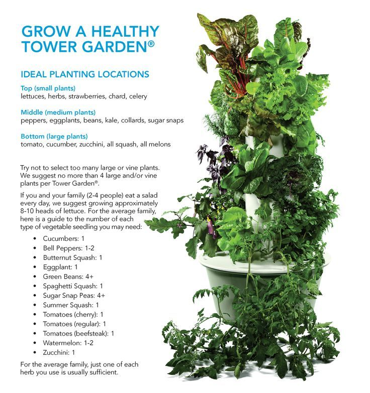 Pin by Jay Collier on Plants Juice plus tower garden