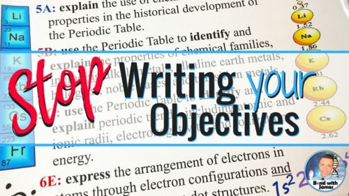 Objective Posters - Stop Writing Your Student Learning Objectives Every Day!