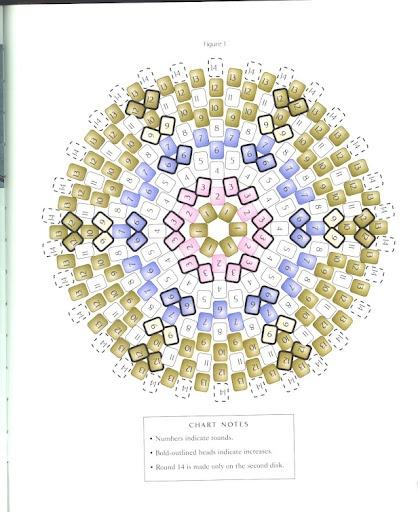 minták - Györgyi - Álbumes web de Picasa Circular peyote