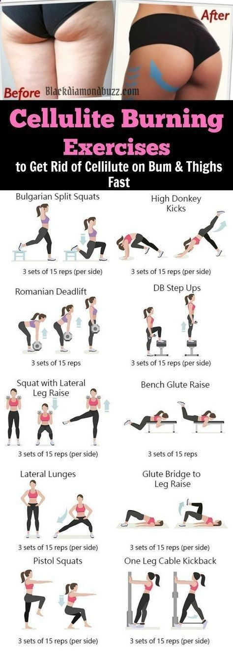 Cellulite Burning Workouts