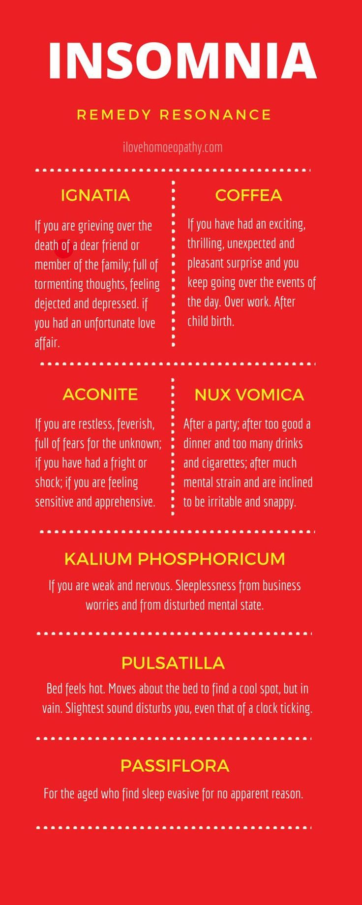 Sleeplessness can be contributed to many factors, but the continued difficulty becomes a serious illness. This need very careful diagnosis by a homeopath. There are more than 30 remedies that could work for sleeplessness but it your homeopath who can find the right remedy resonance for you. Here we discuss some of the remedies for …