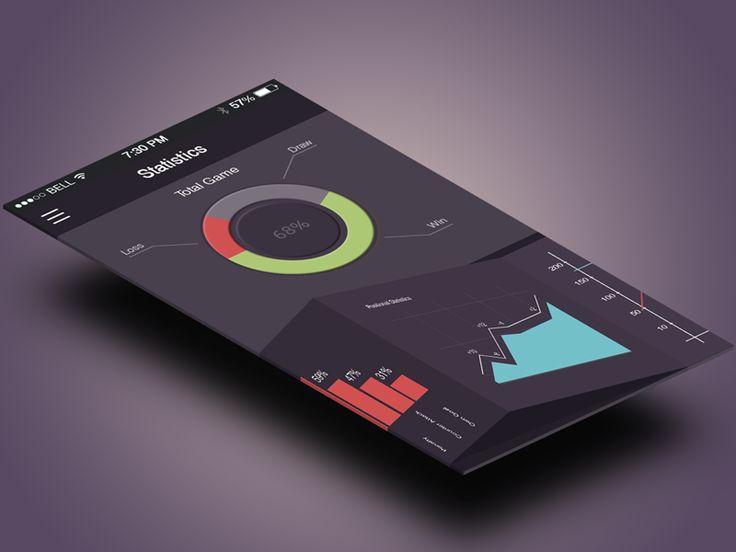 Football Statistics UI App by Khester   Design & Creative