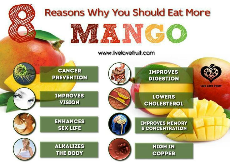 69 best eat more healthy images on pinterest benefits of almond benefits of eating mangos ccuart Gallery