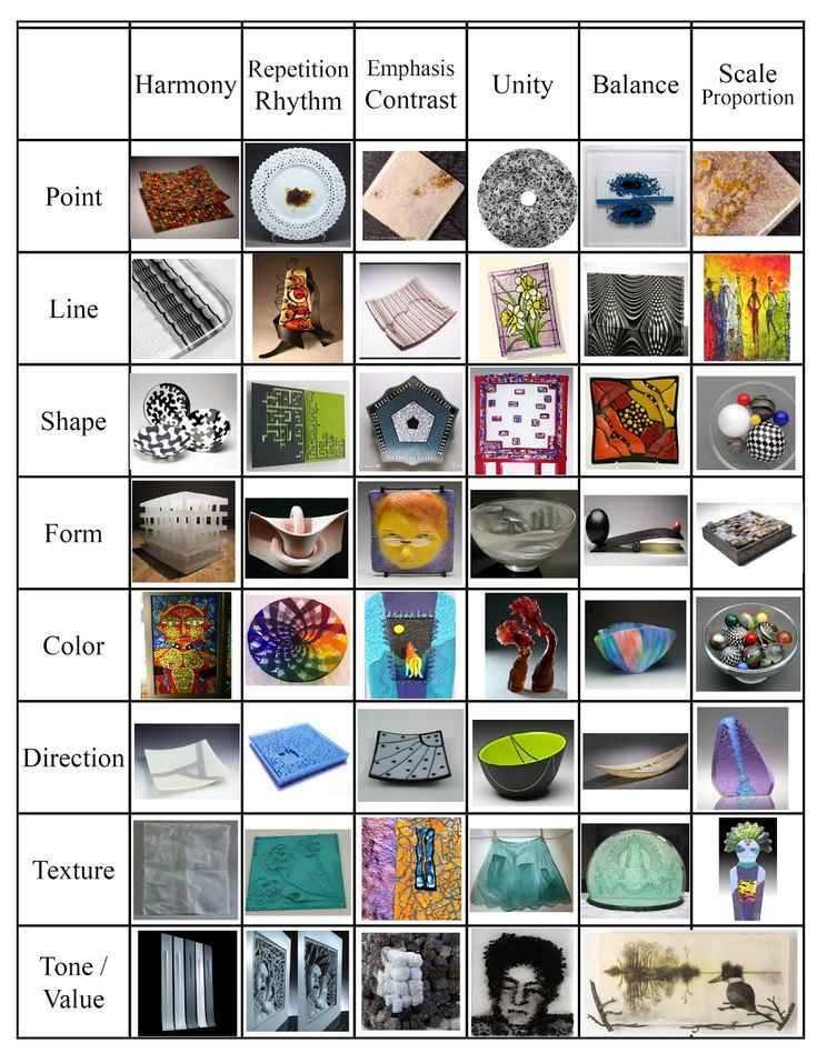 Design Principles and Elements | Jim Boles Designs: Elements & Principles of Design in Glass Art (Image ...