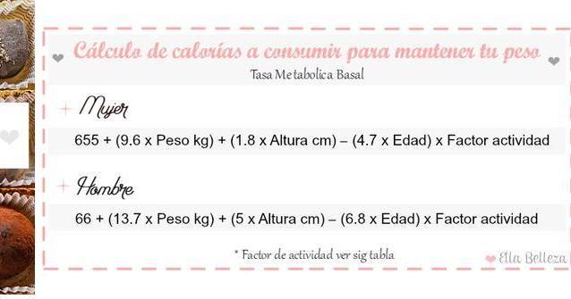 Cuántas calorías debo consumir, ¡te lo contamos aquí!