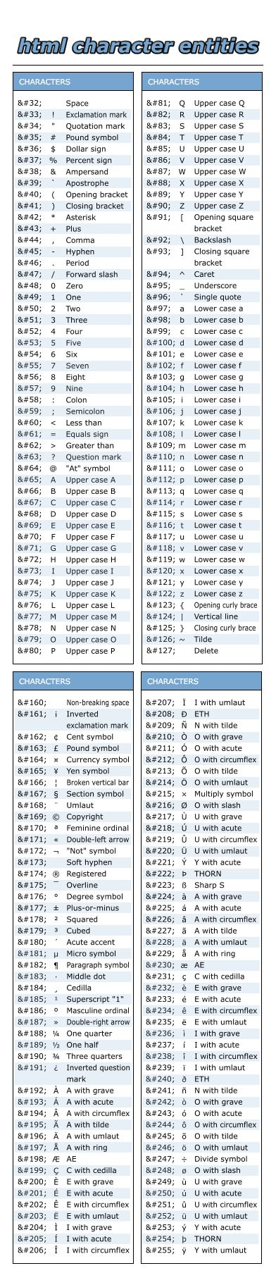 #HTML Character Entities