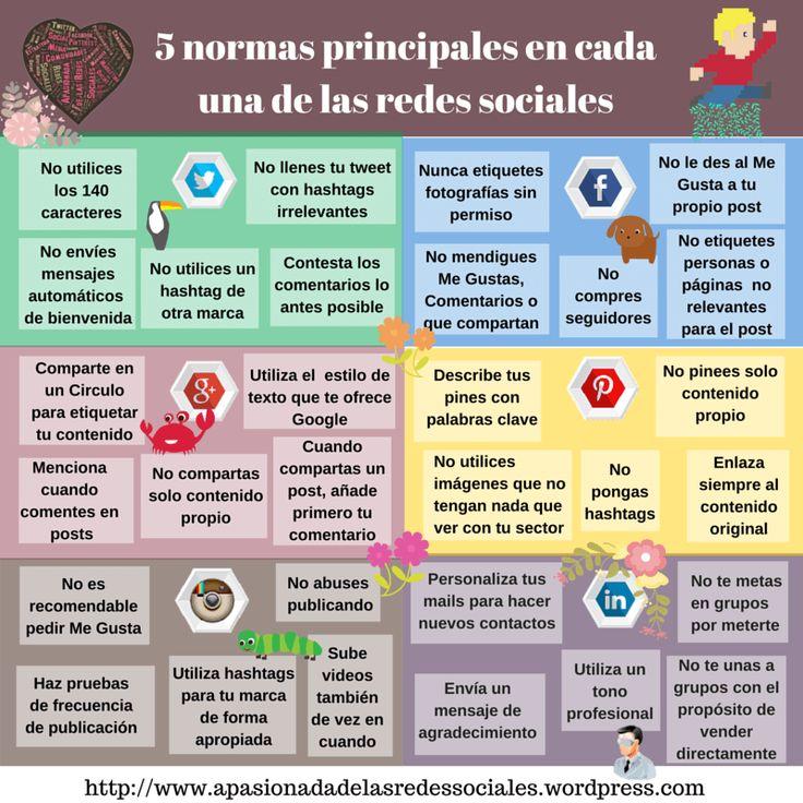 5 normas de las principales Redes Sociales #infografia