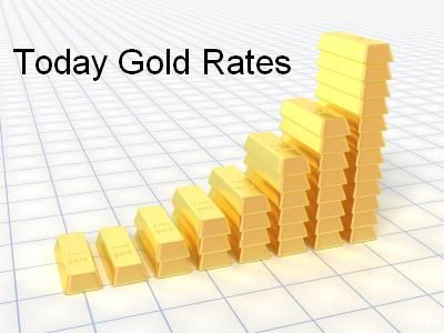 Forex gold rate today in pakistan