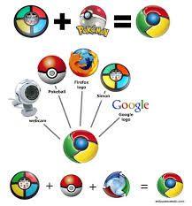Gooogle¡¡¡¡