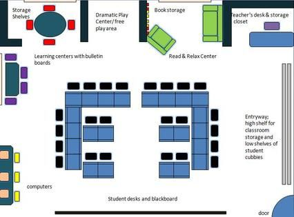 classroom desk arrangements | students personal space while still providing for some group ...