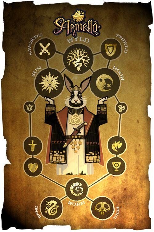 Steam Community :: Guide :: The Dice and Symbols of Armello