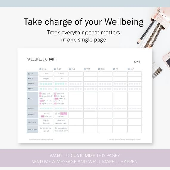 Wellness Planner Weekly Tracker Digital Planner Chart Food