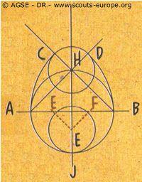 Comment dessiner un oeuf au compas