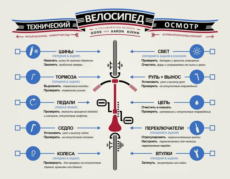 Чеклист байкера: проверяем велосипед на исправность - Лайфхакер