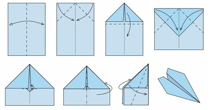 60 besten es fliegt kleine flugobjekte bilder auf pinterest basteln kinder kinder basteln. Black Bedroom Furniture Sets. Home Design Ideas