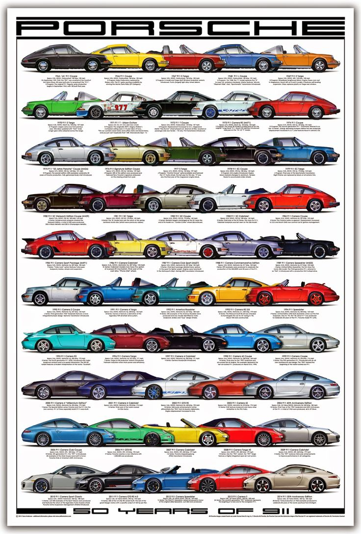 MagnusWalker911: 25 pcs limited edition 50 year of 911 poster featuring car 277 by steve Anderson