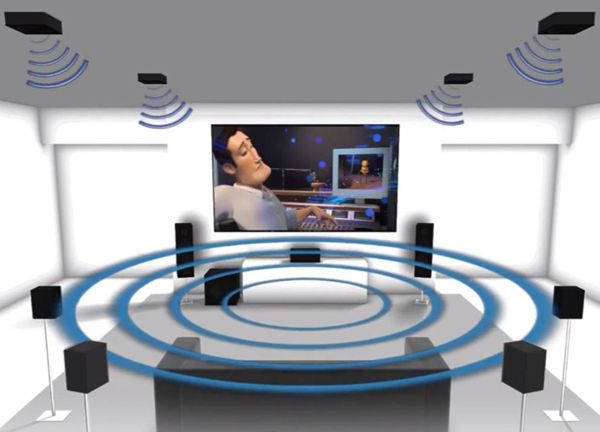 The Pros & Cons of a Dolby Atmos Home Theater Considering an upgrade? Here are a few things to know about Dolby Atmos.