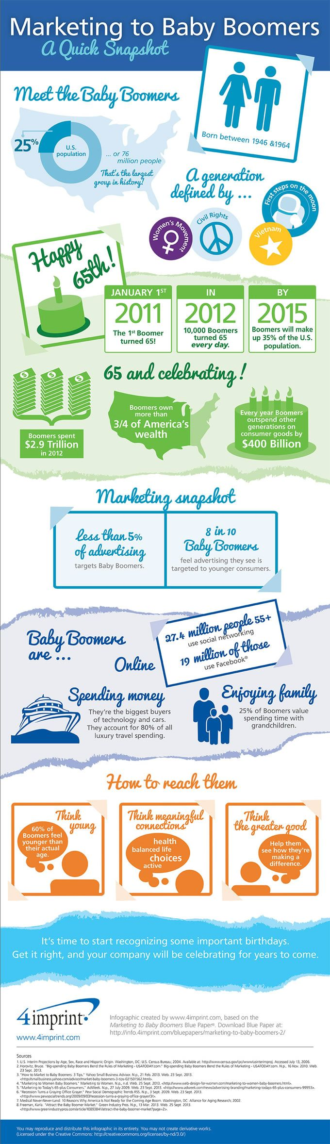 Marketing to Baby Boomers | Statistics | Pinterest ...