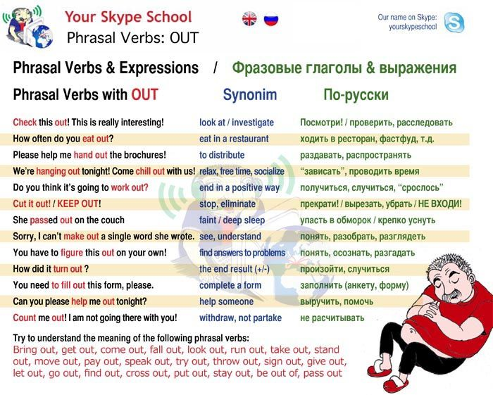 most common #phrasal #verbs with OUT in #english and #russian