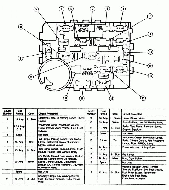 1990 Chevy Truck Fuse Box Diagram and Mustang Fuse Box Diagram - Wiring  Diagrams en 2020Pinterest