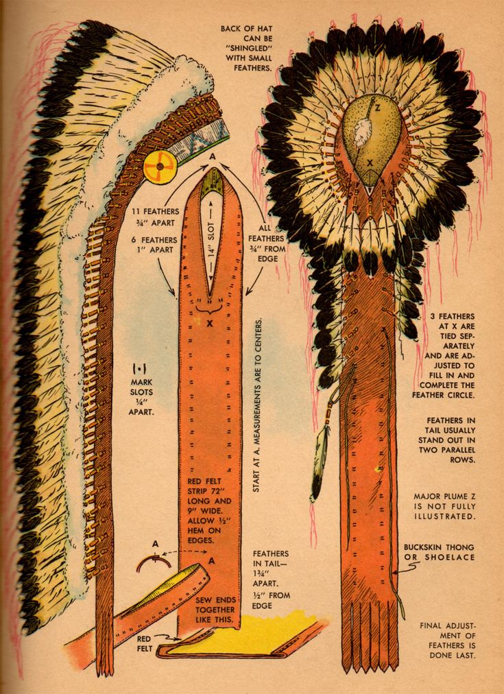How to make an Indian chief headdress