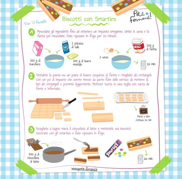 Una nuova ricetta direttamente dal repertorio dello chef Fernand: i biscotti con gli Smarties! Altre ricette illustrate solo su Petit-Fernand!